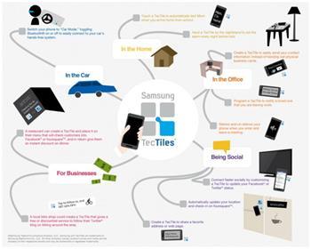 EAD-X11SWE Samsung NFC TecTiles (EU Blister)